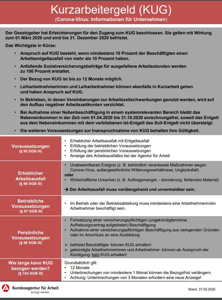 Soforthilfe - Bayern - ursprünglicher Antrag